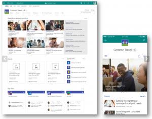 Screenshot SharePoint: 'Contoso HR Travel als Teil der Hub Site.'