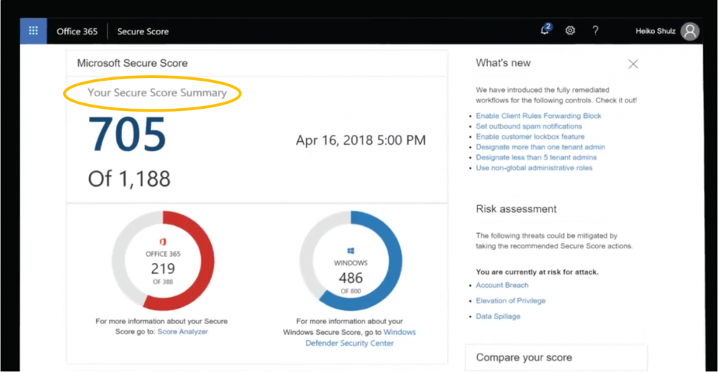 Screenshot: Microsoft Secure Score