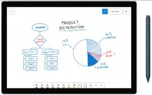 Whiteboard App auf einem Tablet