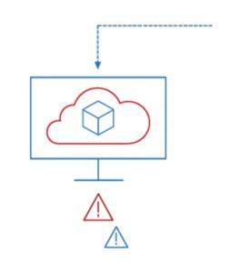 Grafik Cloud und PC